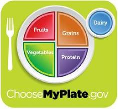USDA's new food icon, MyPlate